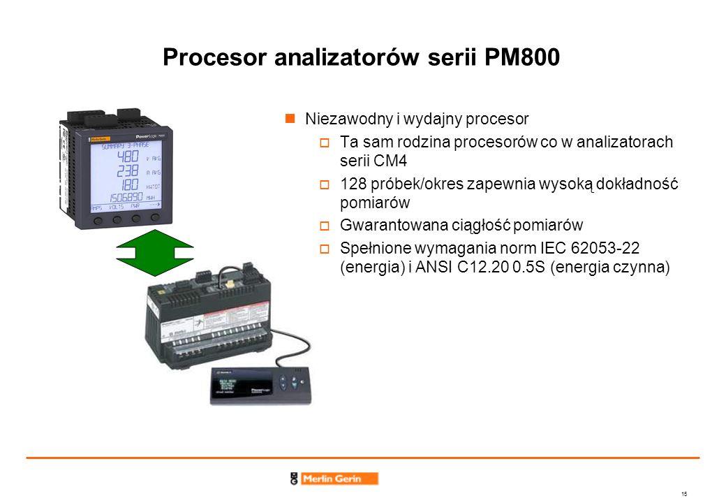 Procesor analizatorów serii PM800