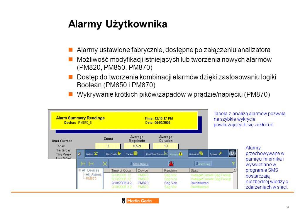 Alarmy Użytkownika Alarmy ustawione fabrycznie, dostępne po załączeniu analizatora.