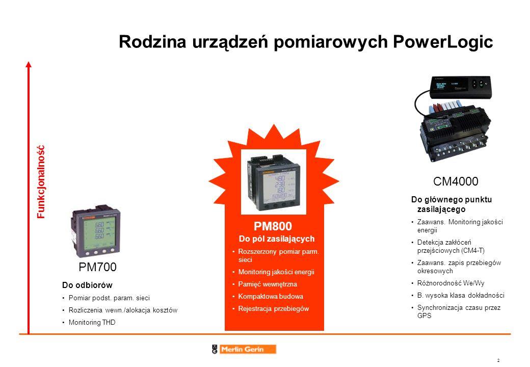 Rodzina urządzeń pomiarowych PowerLogic