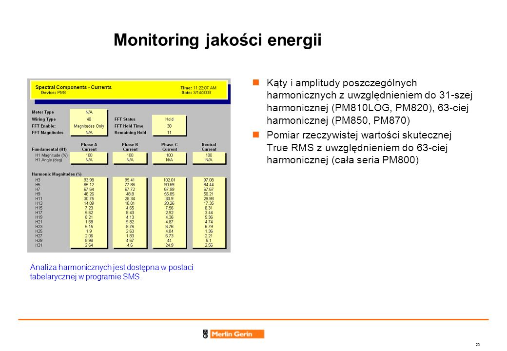 Monitoring jakości energii