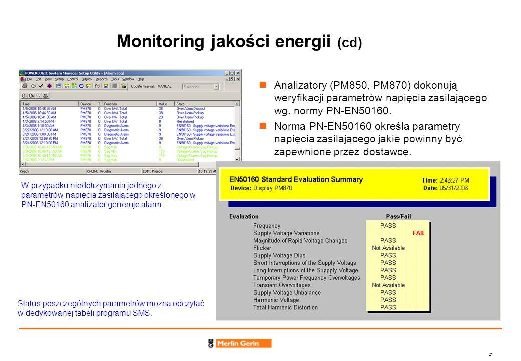 Monitoring jakości energii (cd)