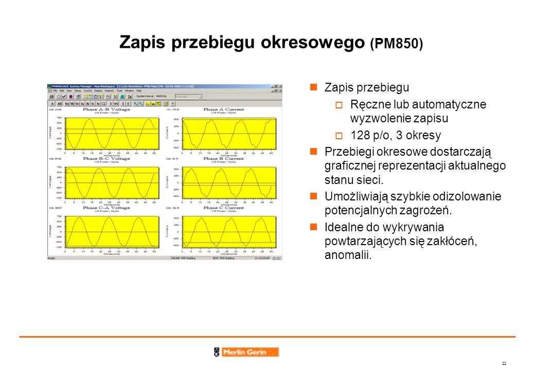 Zapis przebiegu okresowego (PM850)