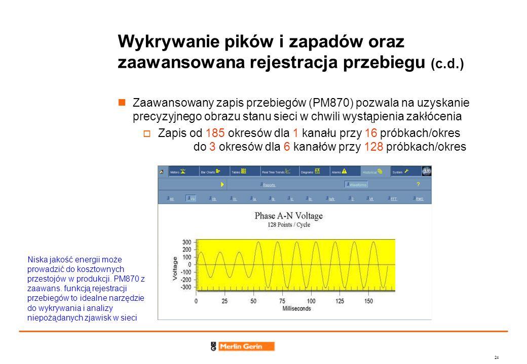 Wykrywanie pików i zapadów oraz zaawansowana rejestracja przebiegu (c