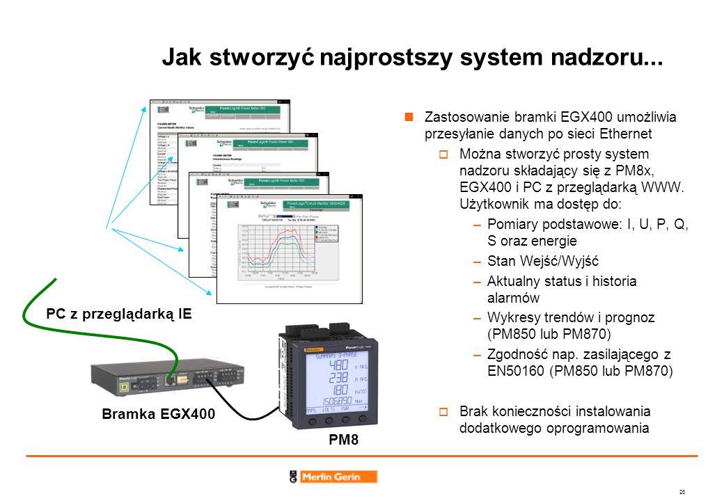 Jak stworzyć najprostszy system nadzoru...