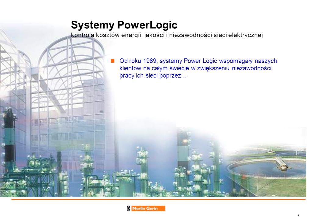 Systemy PowerLogic kontrola kosztów energii, jakości i niezawodności sieci elektrycznej