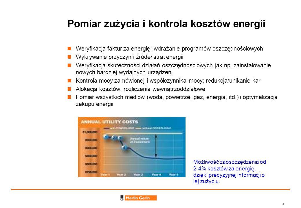 Pomiar zużycia i kontrola kosztów energii