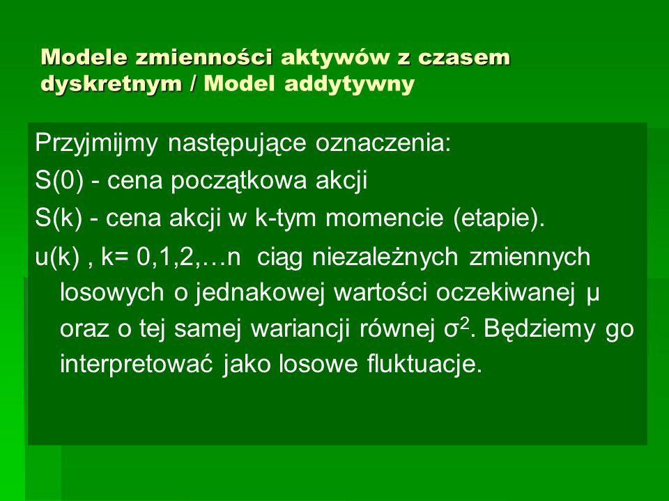 Modele zmienności aktywów z czasem dyskretnym / Model addytywny