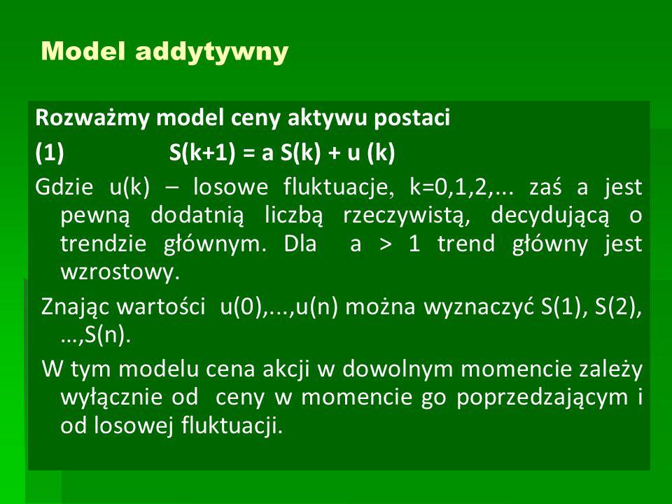 Model addytywny Rozważmy model ceny aktywu postaci. (1) S(k+1) = a S(k) + u (k)