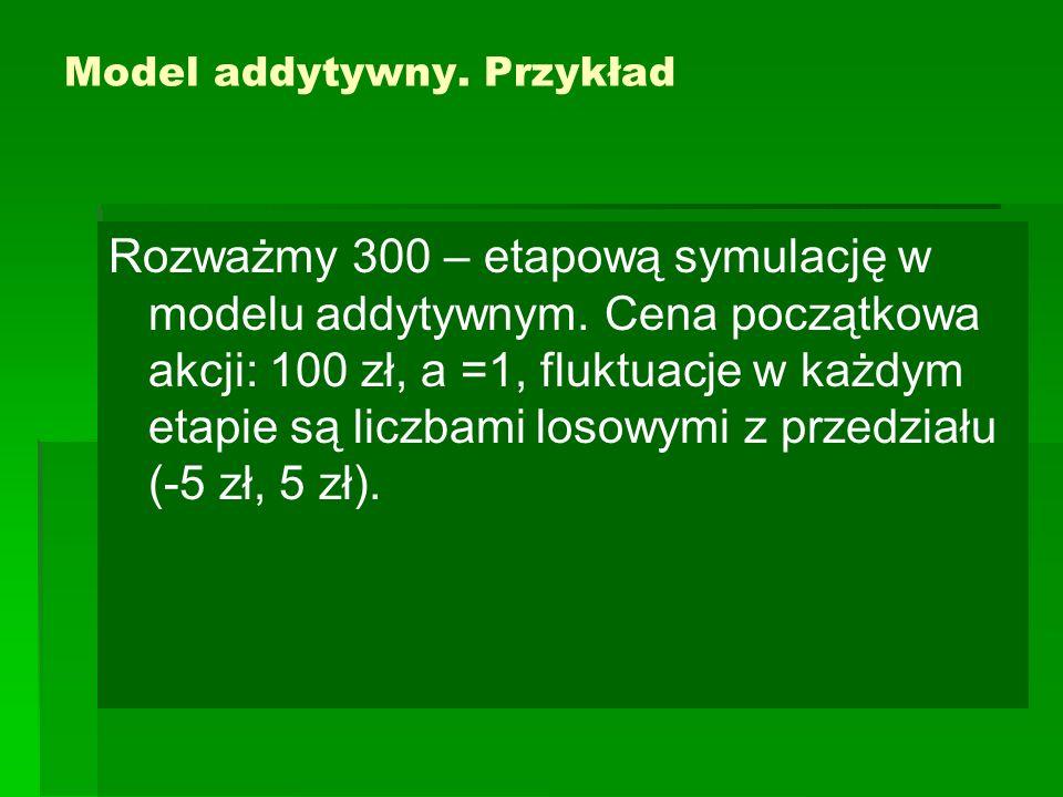 Model addytywny. Przykład