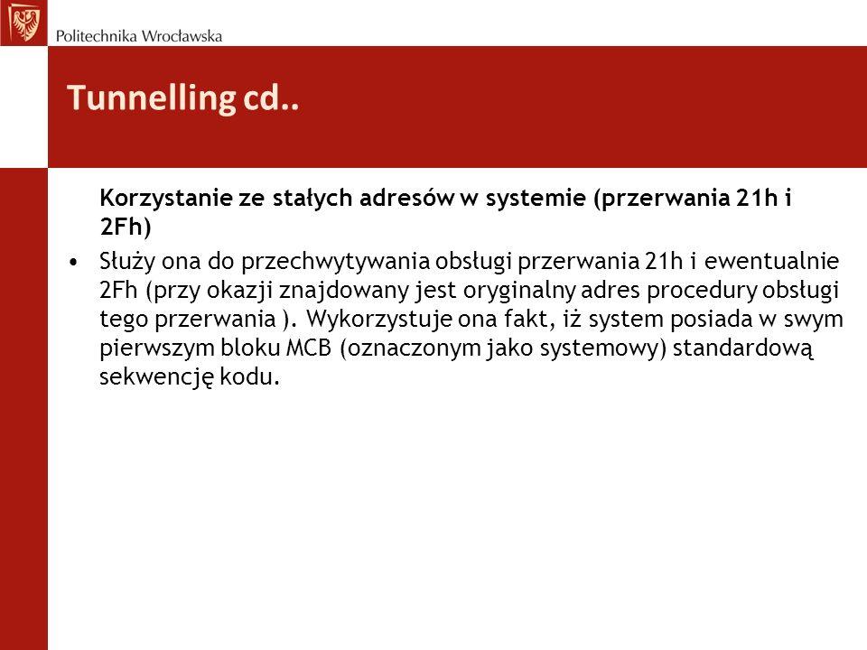 Tunnelling cd.. Korzystanie ze stałych adresów w systemie (przerwania 21h i 2Fh)