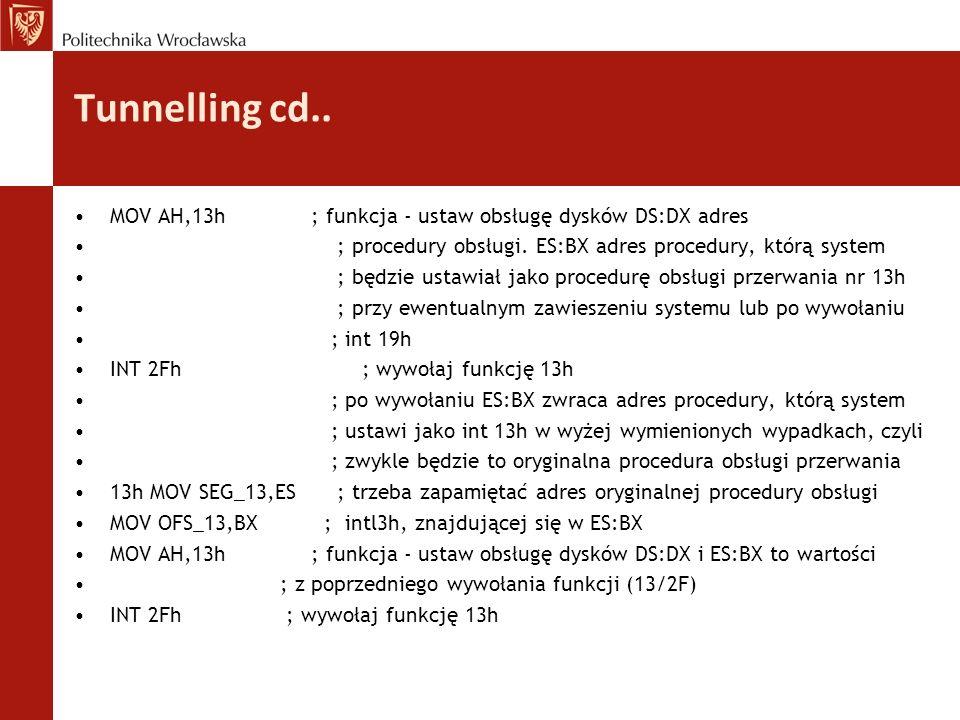 Tunnelling cd.. MOV AH,13h ; funkcja - ustaw obsługę dysków DS:DX adres. ; procedury obsługi. ES:BX adres procedury, którą system.