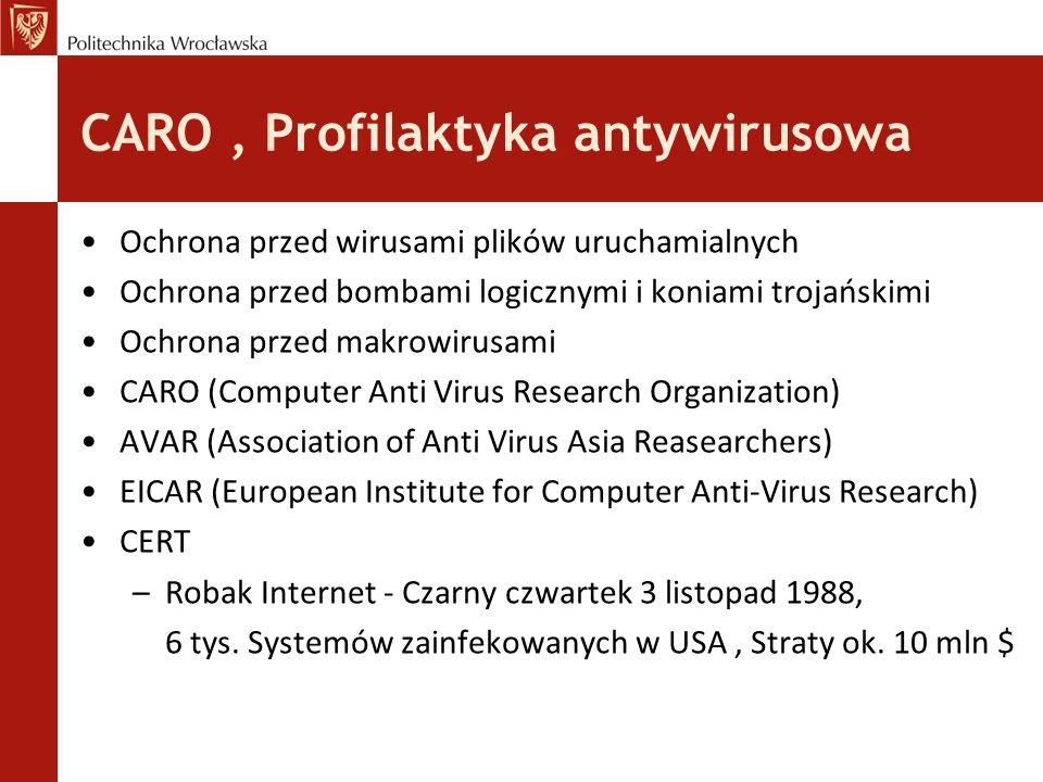 CARO , Profilaktyka antywirusowa