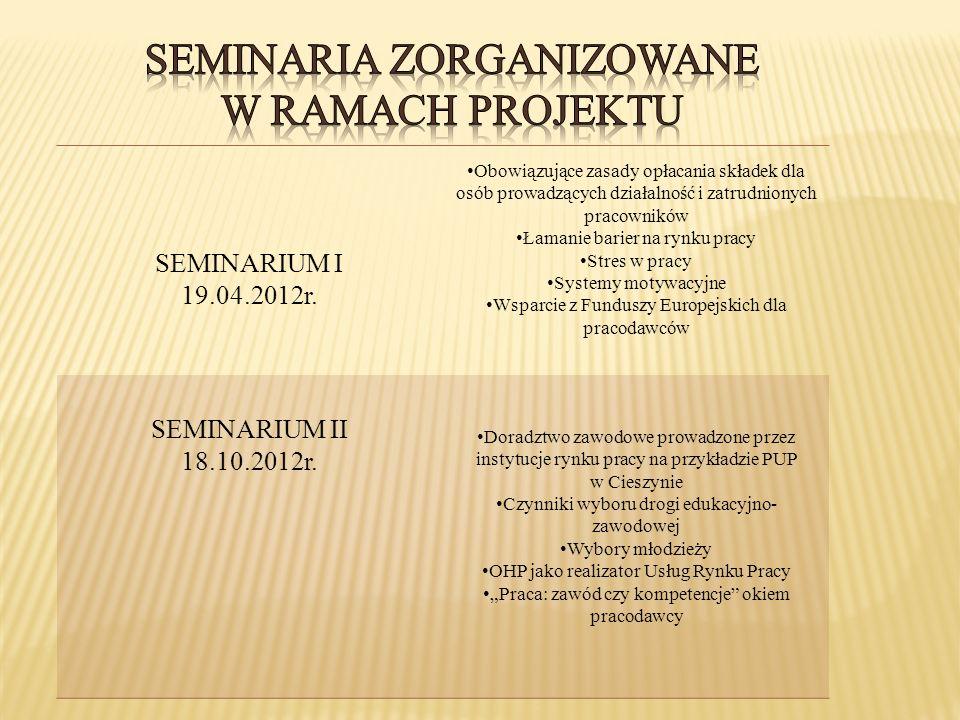 SEMINARIA ZORGANIZOWANE W RAMACH PROJEKTU