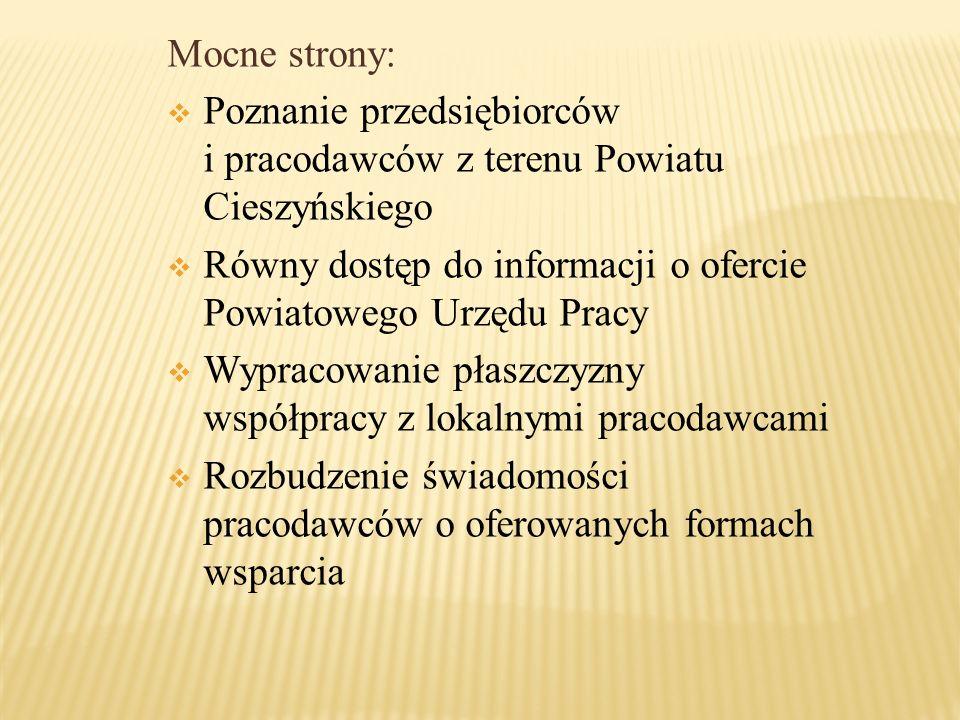 Mocne strony:Poznanie przedsiębiorców i pracodawców z terenu Powiatu Cieszyńskiego.