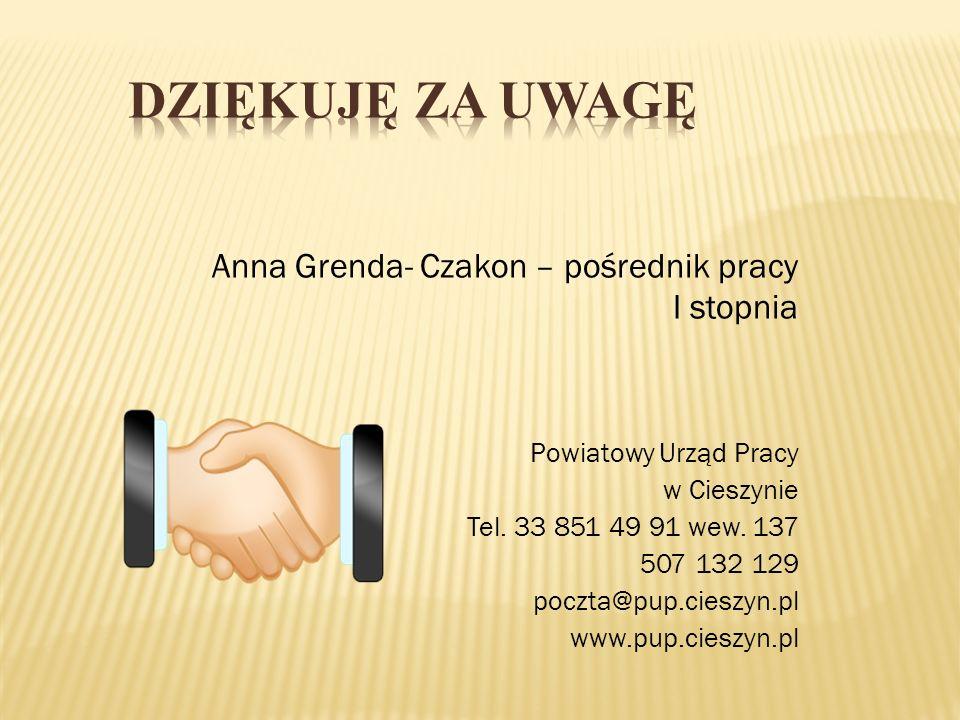 Dziękuję za uwagę Anna Grenda- Czakon – pośrednik pracy I stopnia