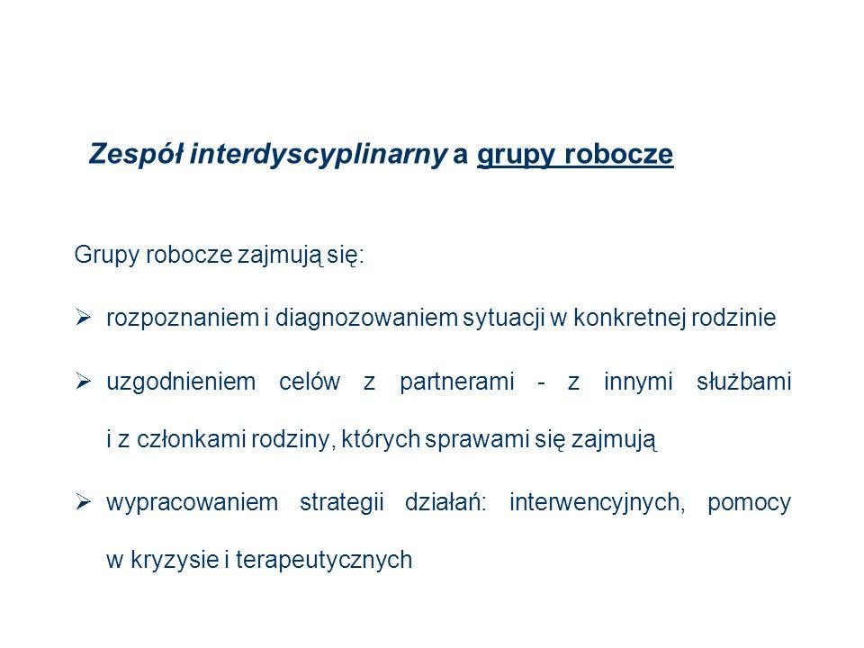 Zespół interdyscyplinarny a grupy robocze