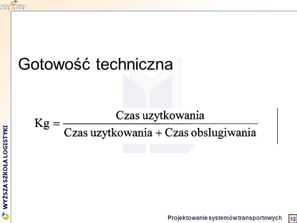 Gotowość techniczna 13