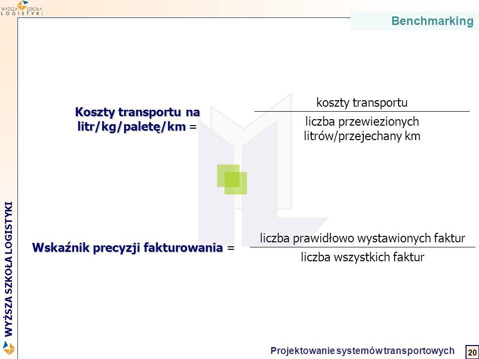 Koszty transportu na litr/kg/paletę/km = koszty transportu