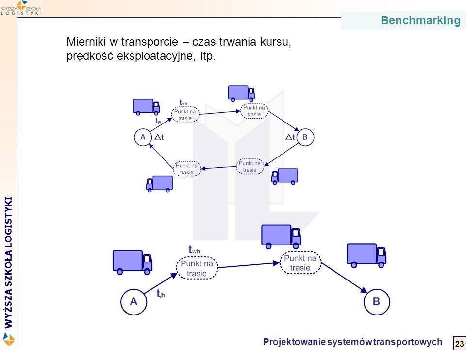 Benchmarking Mierniki w transporcie – czas trwania kursu, prędkość eksploatacyjne, itp. 23