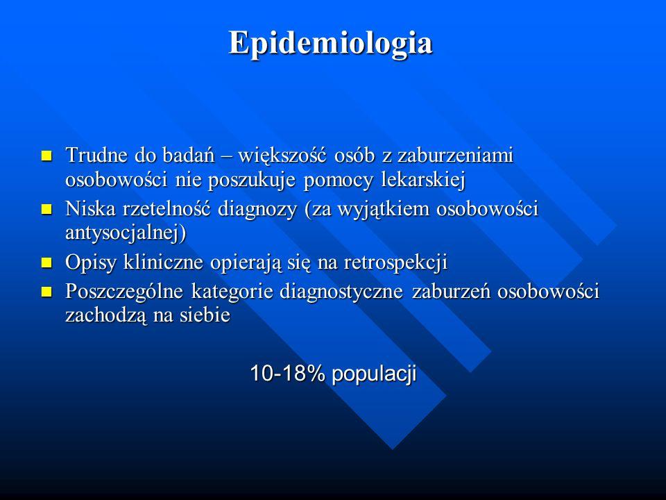 Epidemiologia Trudne do badań – większość osób z zaburzeniami osobowości nie poszukuje pomocy lekarskiej.