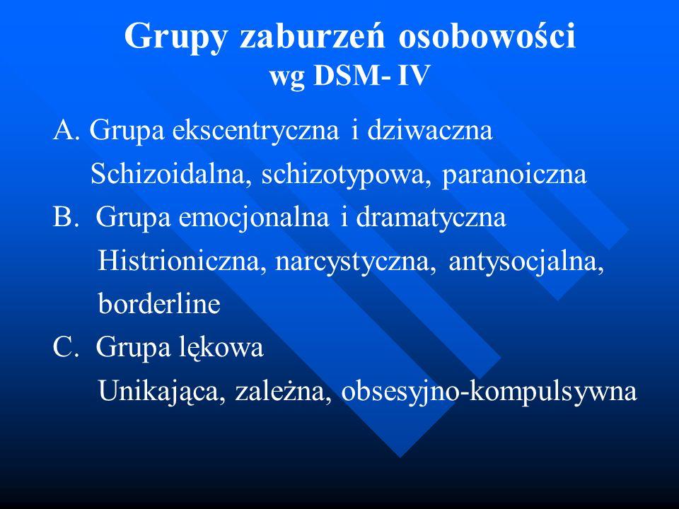 Grupy zaburzeń osobowości wg DSM- IV