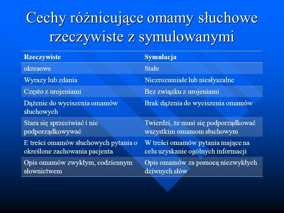 Cechy różnicujące omamy słuchowe rzeczywiste z symulowanymi