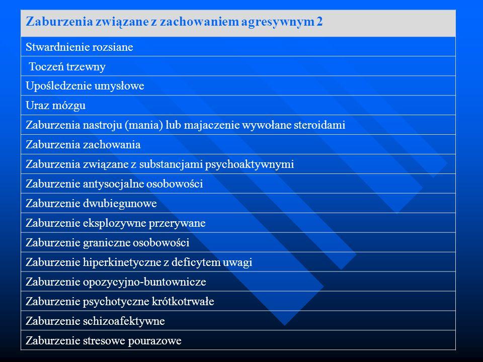 Zaburzenia związane z zachowaniem agresywnym 2
