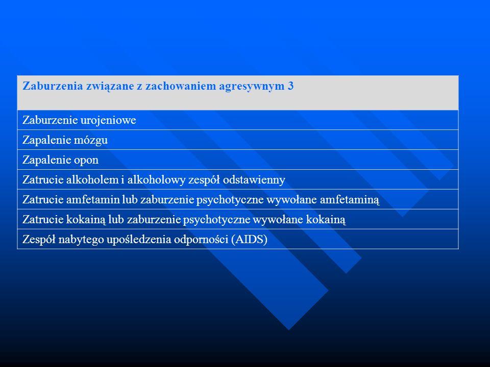 Zaburzenia związane z zachowaniem agresywnym 3
