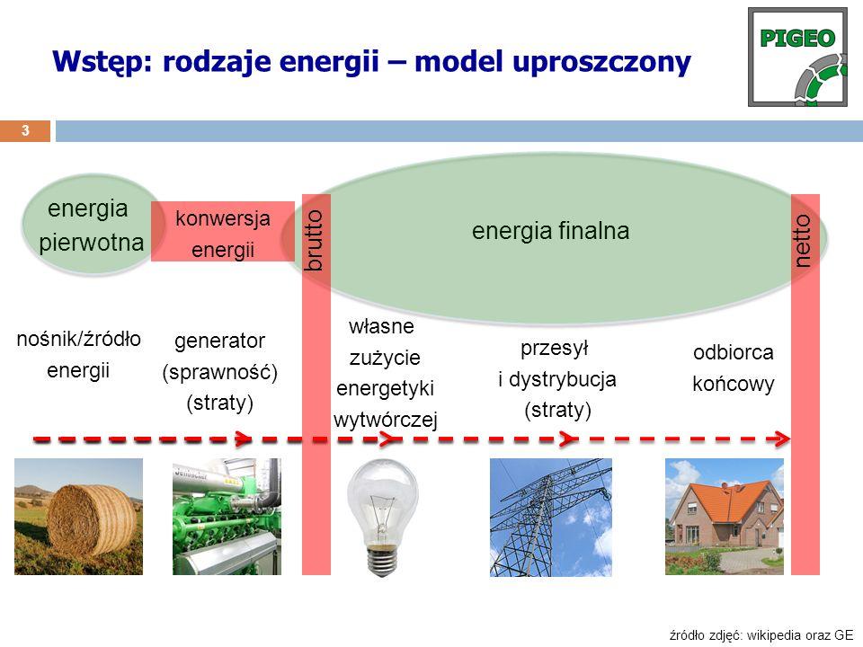 Wstęp: rodzaje energii – model uproszczony
