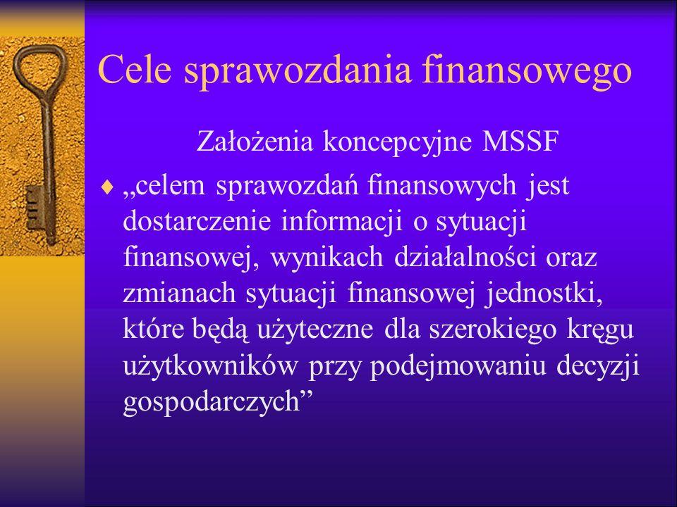 Cele sprawozdania finansowego