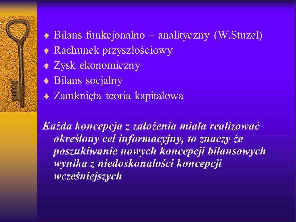 Bilans funkcjonalno – analityczny (W.Stuzel)
