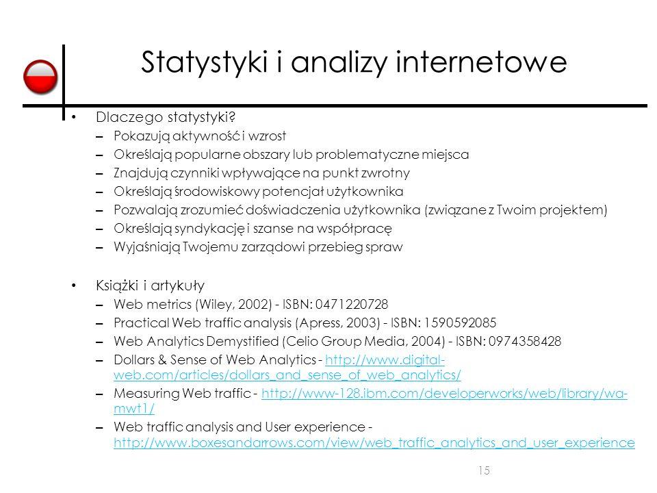 Statystyki i analizy internetowe