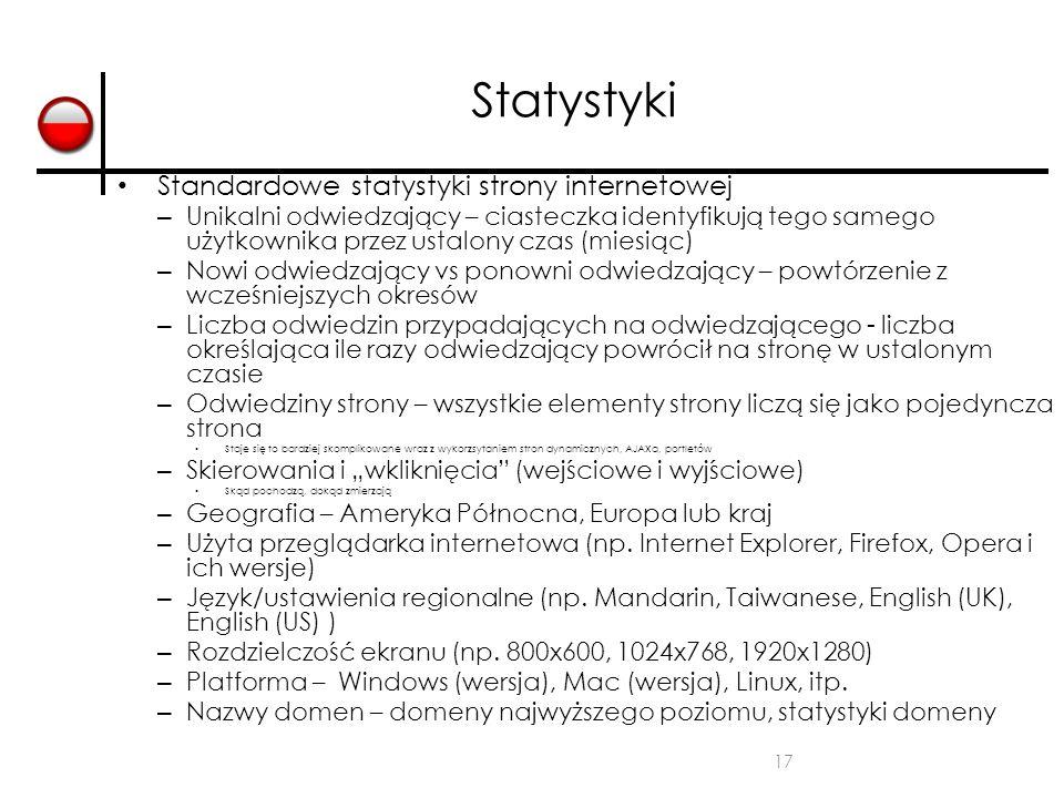 Statystyki Standardowe statystyki strony internetowej