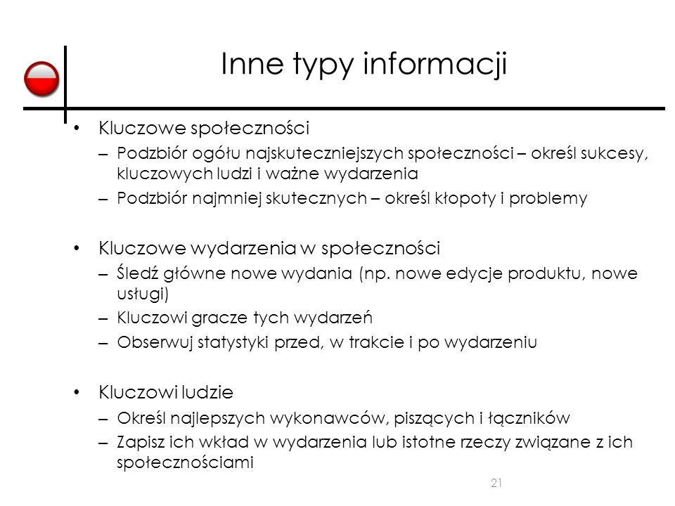 Inne typy informacji Kluczowe społeczności