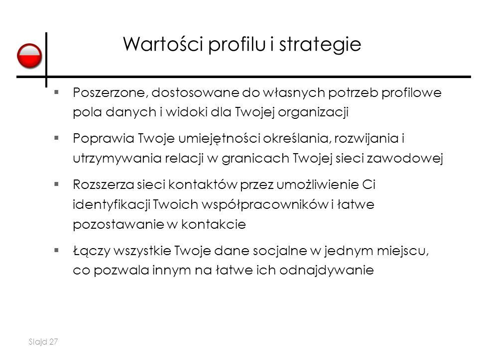 Wartości profilu i strategie