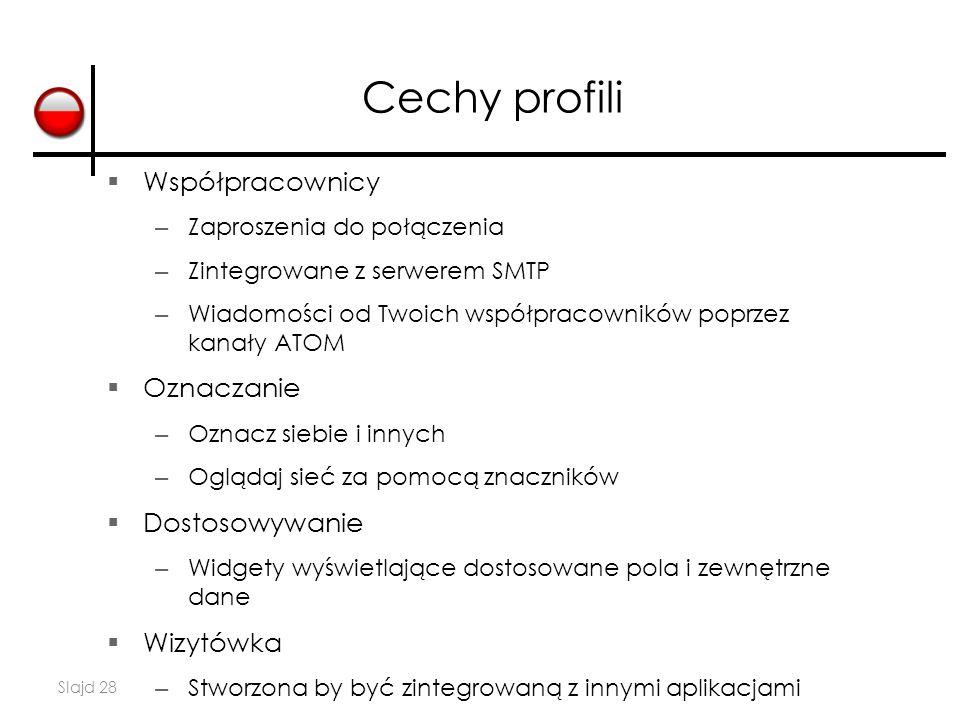 Cechy profili Współpracownicy Oznaczanie Dostosowywanie Wizytówka