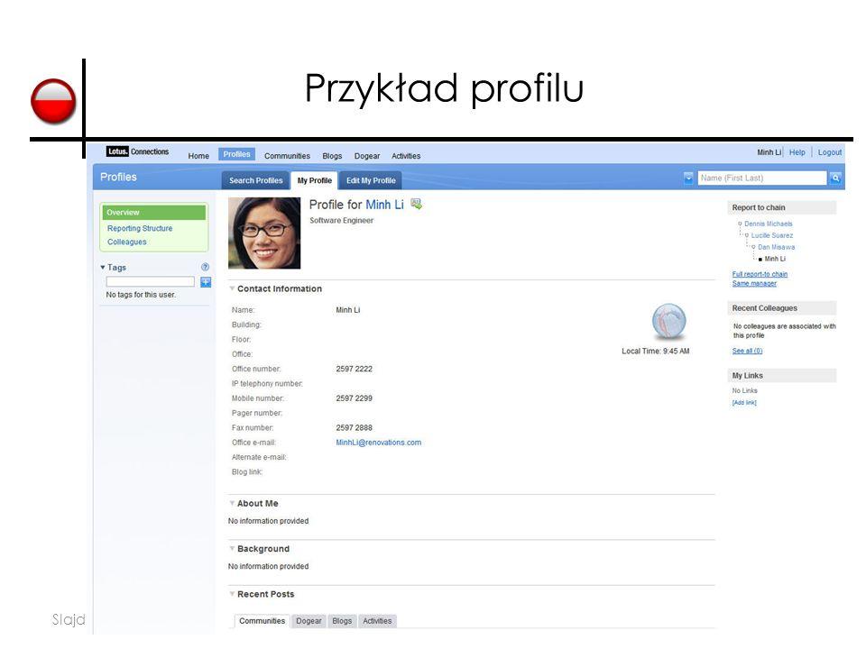 Przykład profilu