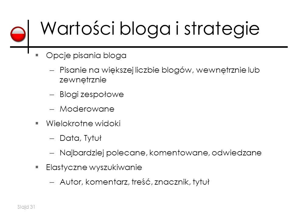 Wartości bloga i strategie