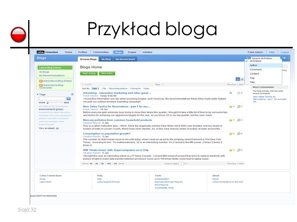 Przykład bloga