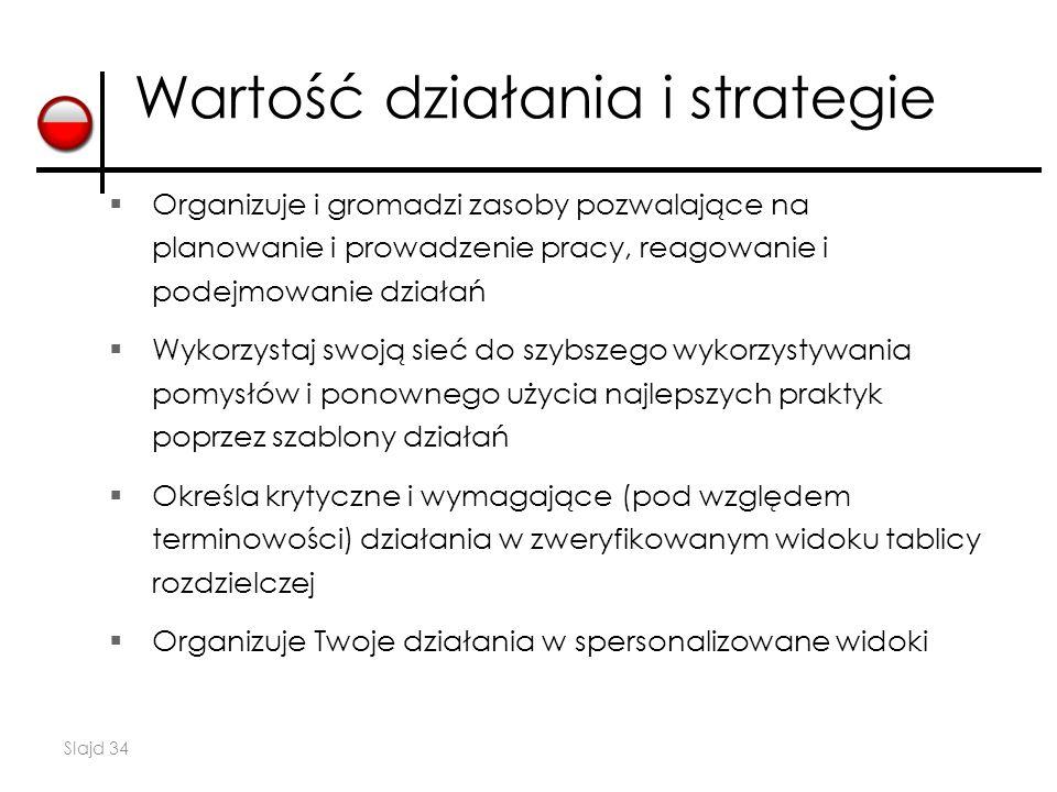 Wartość działania i strategie