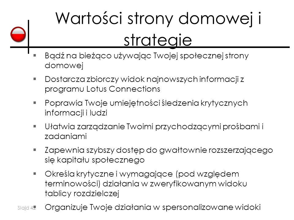Wartości strony domowej i strategie