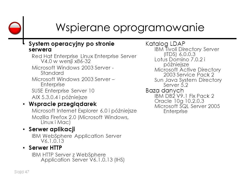 Wspierane oprogramowanie