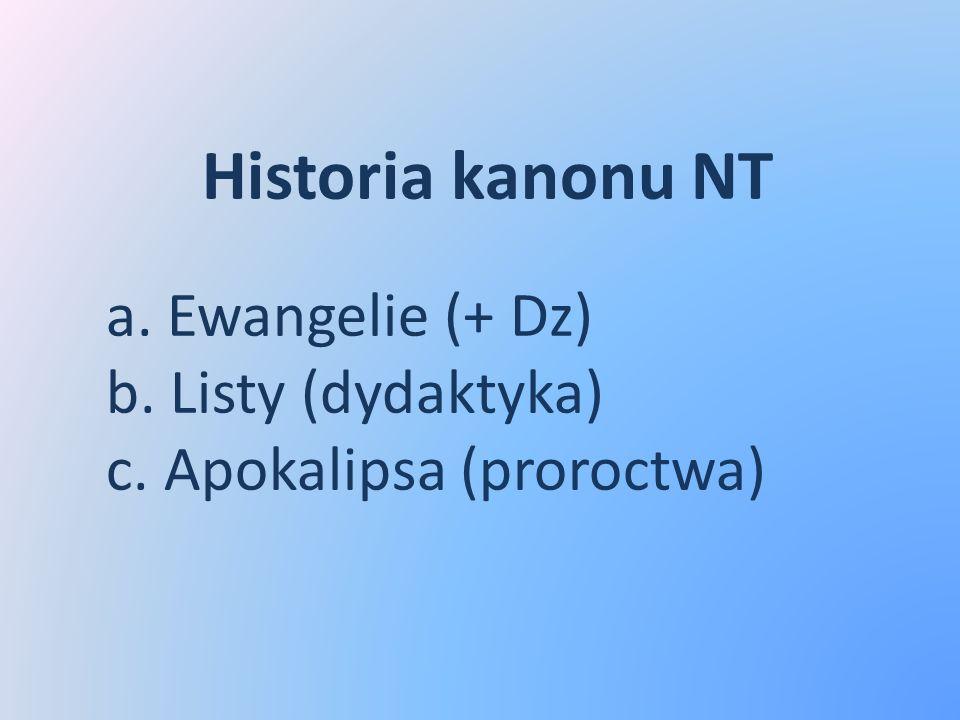 Historia kanonu NT. a. Ewangelie (+ Dz). b. Listy (dydaktyka). c