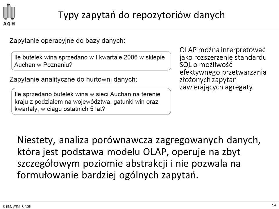 Typy zapytań do repozytoriów danych