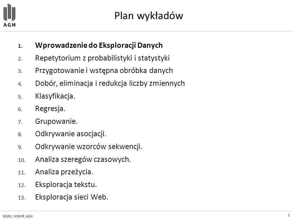 Plan wykładów Wprowadzenie do Eksploracji Danych