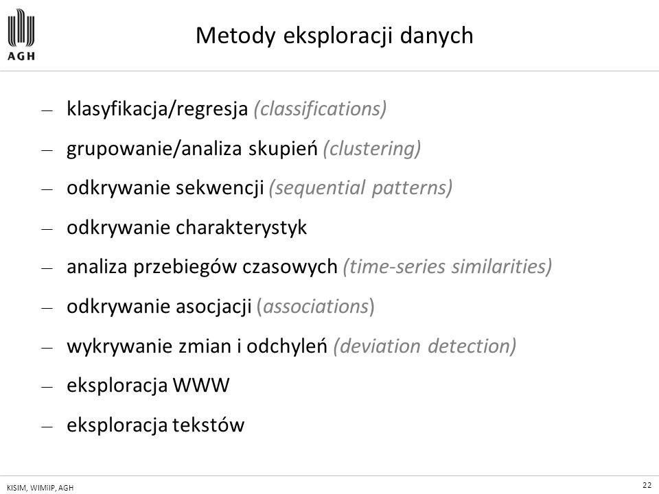 Metody eksploracji danych