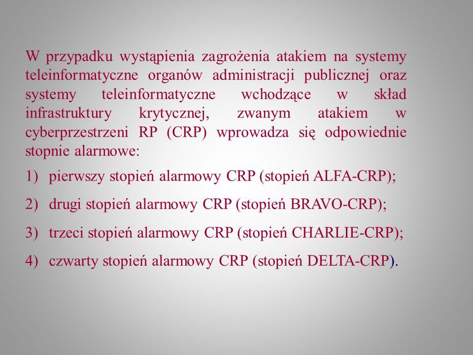 pierwszy stopień alarmowy CRP (stopień ALFA-CRP);
