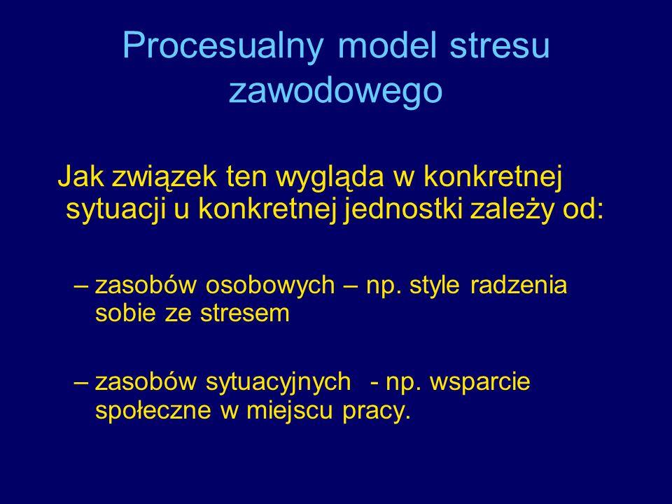 Procesualny model stresu zawodowego