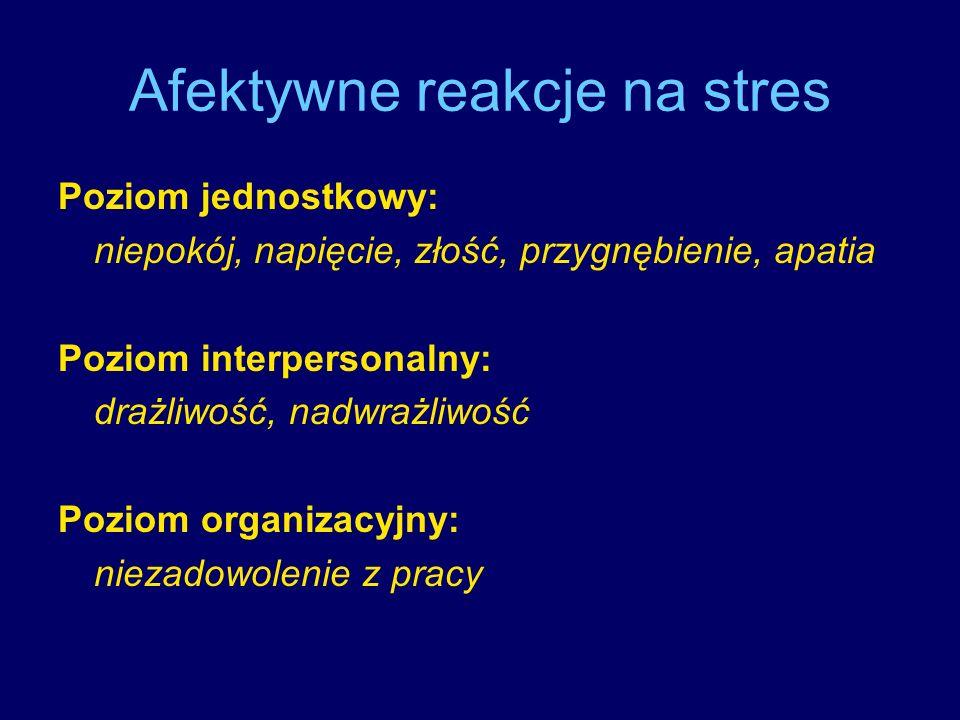 Afektywne reakcje na stres