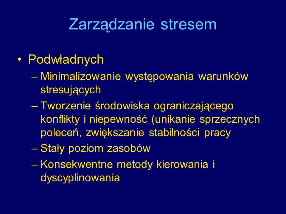 Zarządzanie stresem Podwładnych